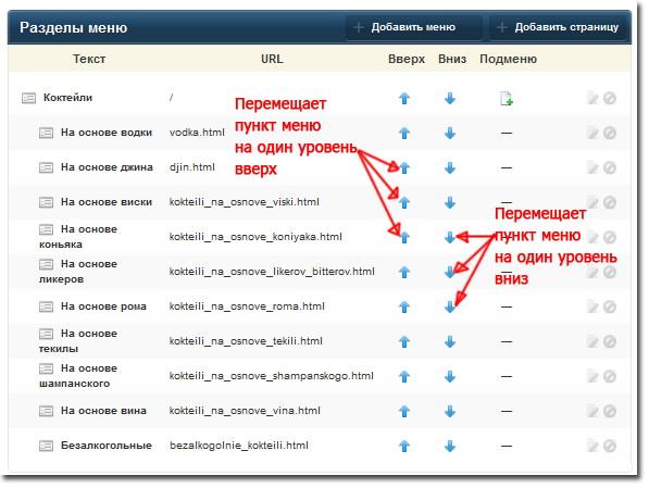 Урок по наполнению сайта, сделанного на okis.ru: Как перемещать пункты меню