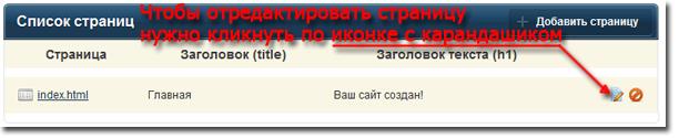 Урок по наполнению сайта, сделанного на okis.ru: чтобы отредактировать страницу нужно кликнуть по иконке с карандашиком