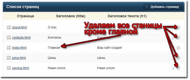Урок по наполнению сайта, сделанного на okis.ru: Удаляем все страницы сайта кроме главной