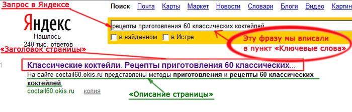 Как отображается в Яндексе запрос (ключевая фраза), заголовок страницы и описание страницы