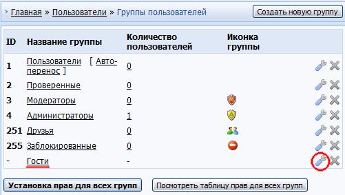 Изменяем свойства и права группы Гости на ucoz